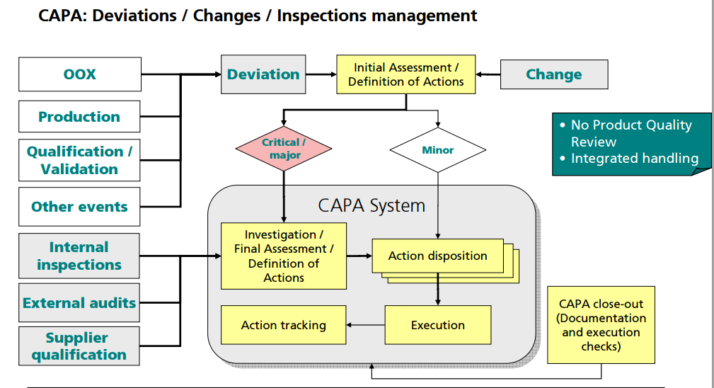 operations layout processes and product development Operations management chapter 6: process design and facility layout  3  steps in production process development (operations assessment in stage 3 of  the.