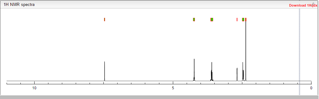 identification of unknown compound using 13c nmr Nist's webbook which includes ir, uv-vis and mass spectra of many organic compounds aist's spectral database , which includes 1 h and 13 c nmr spectra, as well as ir, uv-vis, and mass spectra page made with.