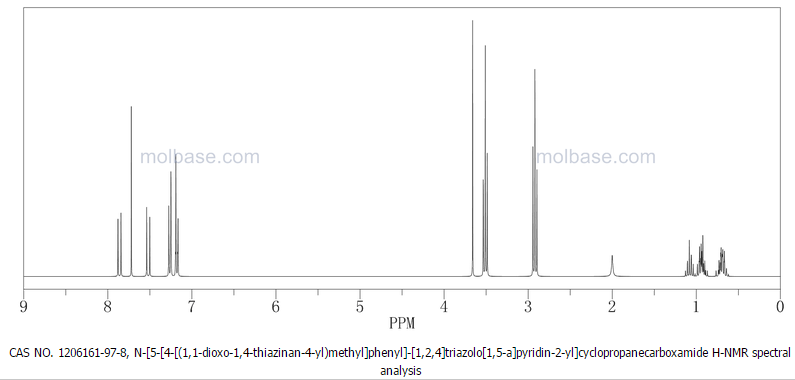 1H NMR MOLBASE GRAPH