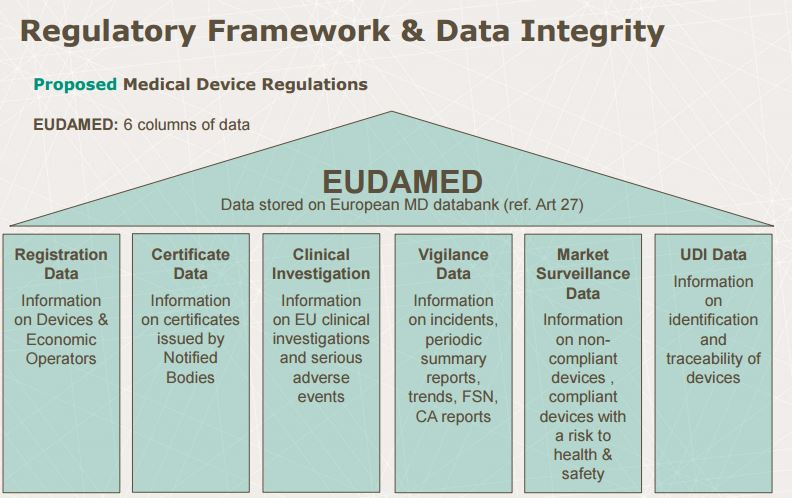 clinical information and nonclinical data