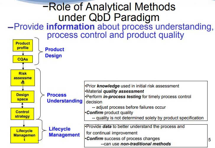 analytical role definition